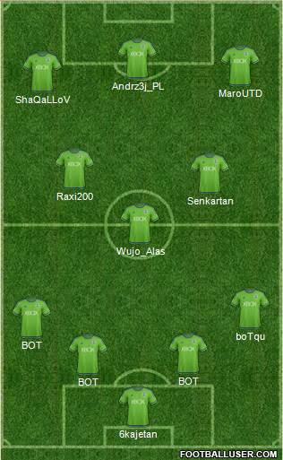 Seattle Sounders FC 4-3-3 football formation