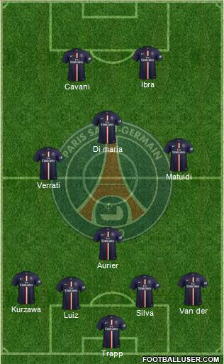 Paris Saint-Germain 5-3-2 football formation