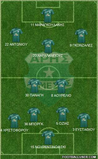 Aris Limassol 4-2-3-1 football formation