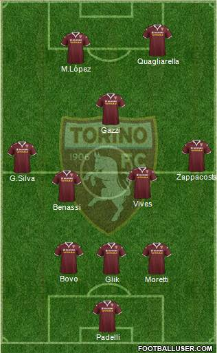 Torino 3-4-1-2 football formation
