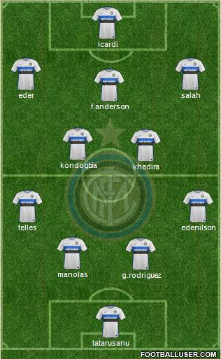F.C. Internazionale 4-2-3-1 football formation
