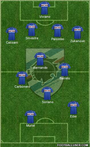 Sampdoria 4-2-2-2 football formation