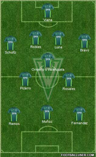 CD Santiago Wanderers S.A.D.P. 4-3-3 football formation