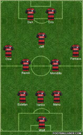 Queens Park Rangers 3-4-1-2 football formation