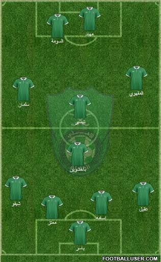 Al-Ahli (KSA) 4-3-2-1 football formation