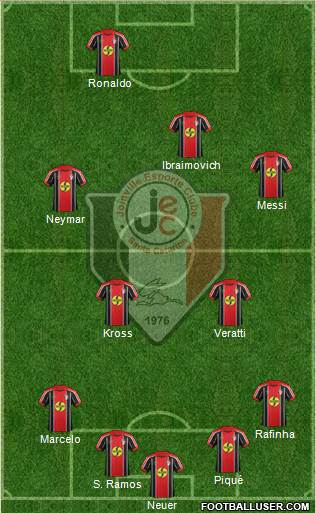 Joinville EC 4-4-2 football formation