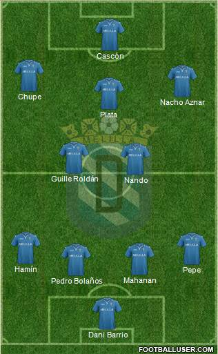U.D. Melilla 4-2-3-1 football formation