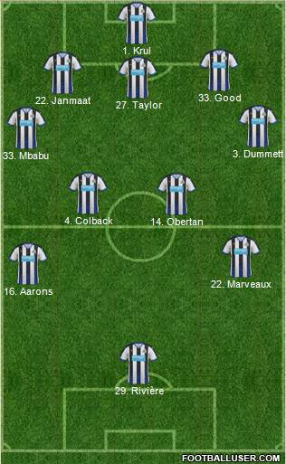 Newcastle United 5-4-1 football formation