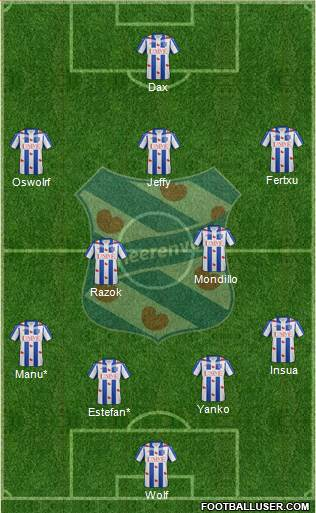 sc Heerenveen 4-2-3-1 football formation