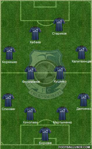 Chornomorets Odesa 4-4-2 football formation