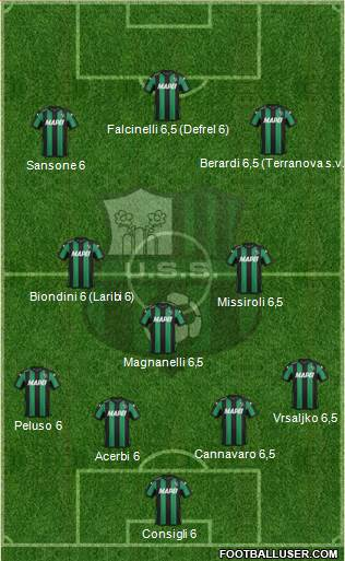 Sassuolo 3-4-2-1 football formation