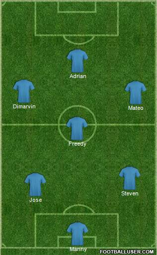 Football Manager Team 4-2-2-2 football formation