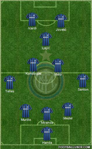 F.C. Internazionale 3-5-2 football formation