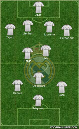 R. Madrid Castilla 4-2-4 football formation