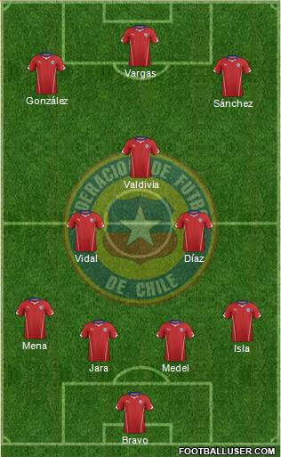 Chile 4-2-1-3 football formation