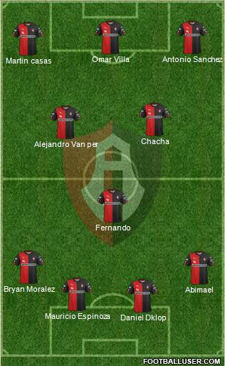 Club Deportivo Atlas 4-3-3 football formation