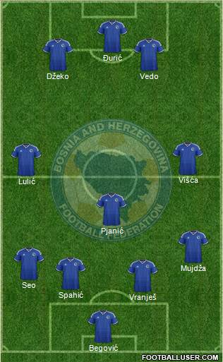 Bosnia and Herzegovina 4-3-3 football formation