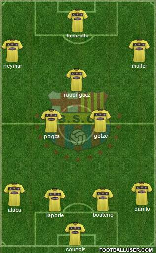 Barcelona SC 4-3-3 football formation