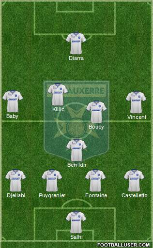 A.J. Auxerre 4-1-4-1 football formation