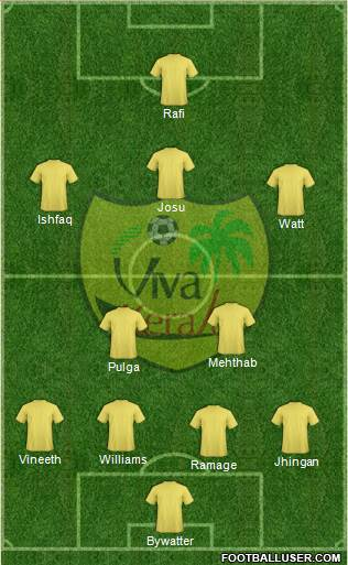 Viva Kerala 4-2-3-1 football formation