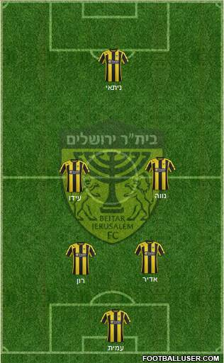 Beitar Jerusalem 4-4-2 football formation