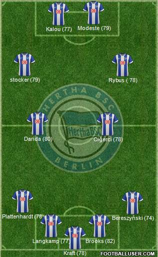 Hertha BSC Berlin 4-2-2-2 football formation