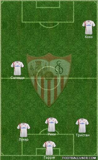 Sevilla F.C., S.A.D. 4-1-2-3 football formation