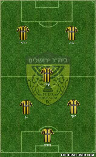 Beitar Jerusalem 5-3-2 football formation