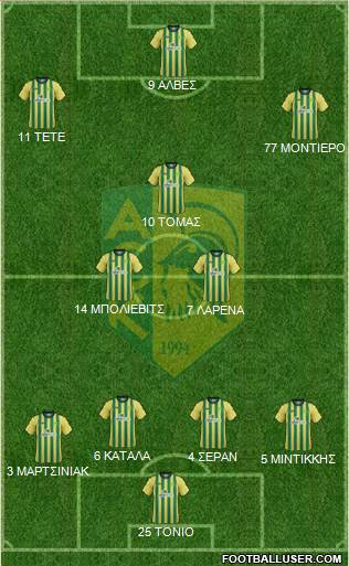 AE Kition 4-2-3-1 football formation