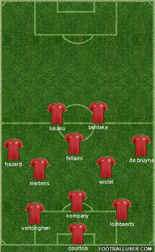 Wales 4-4-2 football formation