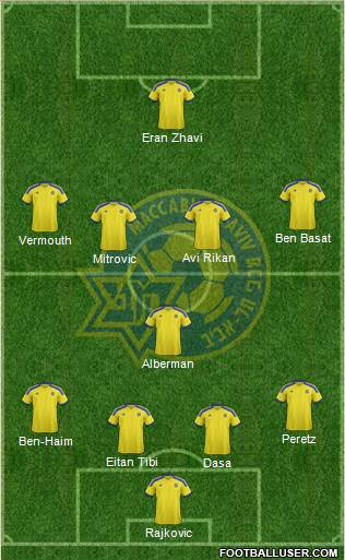 Maccabi Tel-Aviv 4-1-4-1 football formation