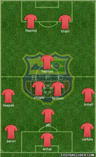 Barcelona FC (RJ) 3-5-2 football formation