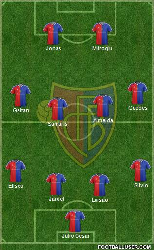 FC Basel 4-4-2 football formation