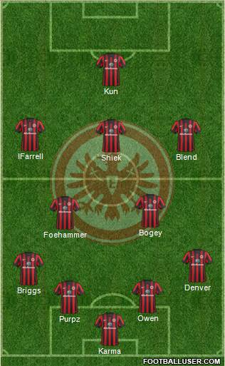 Eintracht Frankfurt 4-1-2-3 football formation