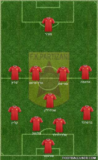 KF Partizani Tiranë 4-1-4-1 football formation