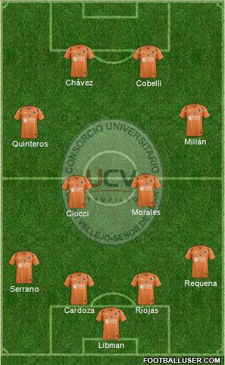 CDU César Vallejo 4-4-2 football formation