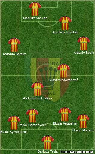 Korona Kielce 4-2-4 football formation