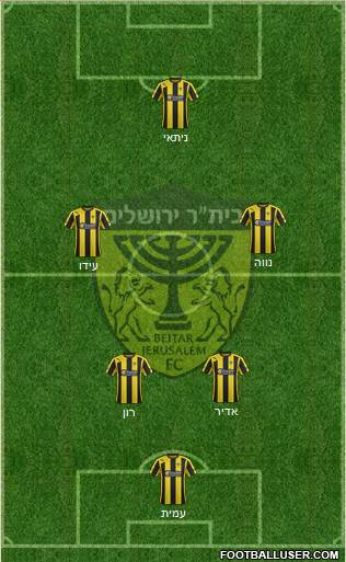 Beitar Jerusalem 4-5-1 football formation