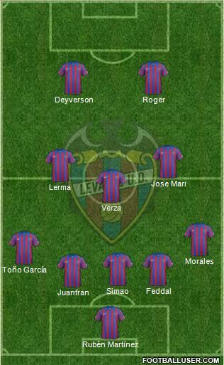 Levante U.D., S.A.D. 4-1-2-3 football formation