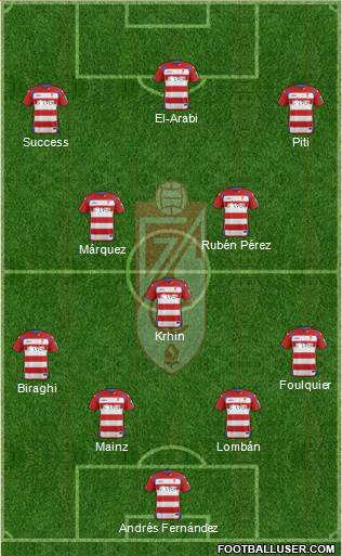Granada C.F. 4-3-3 football formation