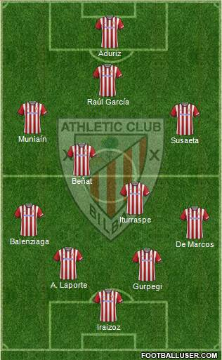 Athletic Club 4-4-1-1 football formation
