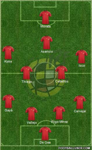 Spain 4-4-1-1 football formation