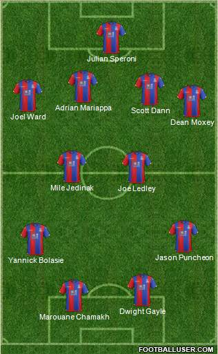 Crystal Palace 4-2-2-2 football formation