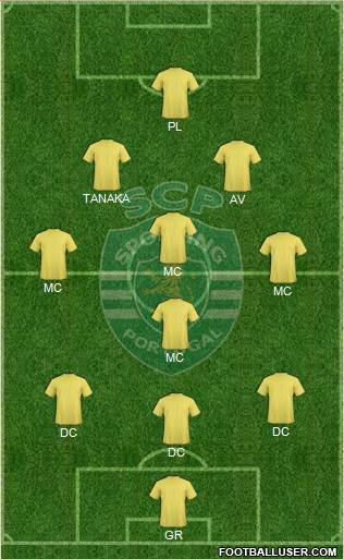 Sporting Clube de Portugal - SAD 3-4-2-1 football formation