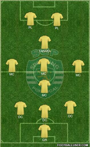 Sporting Clube de Portugal - SAD 3-4-1-2 football formation