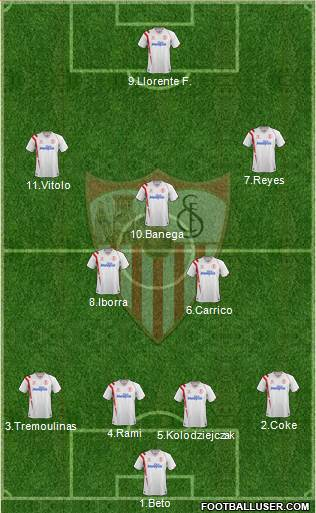 Sevilla F.C., S.A.D. 4-3-2-1 football formation