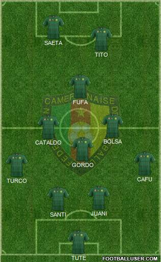 Cameroon 4-3-1-2 football formation