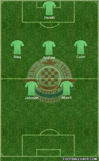 Toronto Croatia 3-4-1-2 football formation