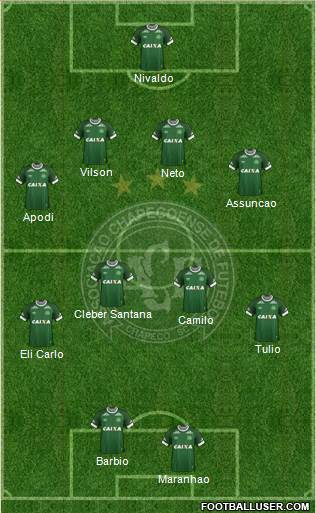 A Chapecoense F 4-4-2 football formation