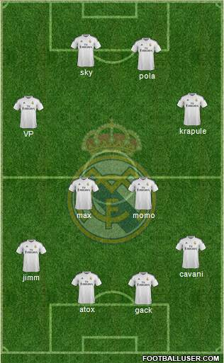 Real Madrid C.F. 4-2-2-2 football formation